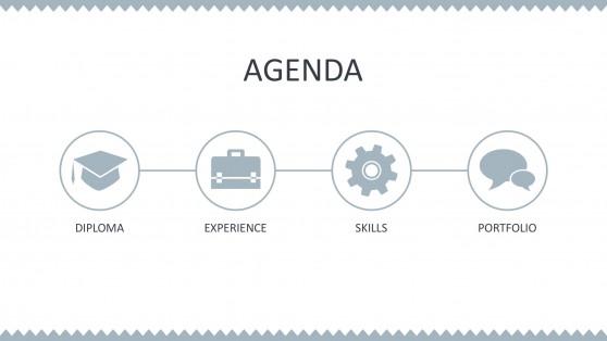 PowerPoint Agenda for Curriculum Vitae