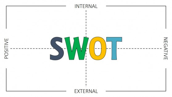 SWOT Analysis Template PowerPoint Thin Design