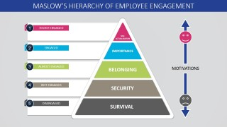 Maslow's Hierarchy of Needs Employee Engagement Pyramid PPT Template