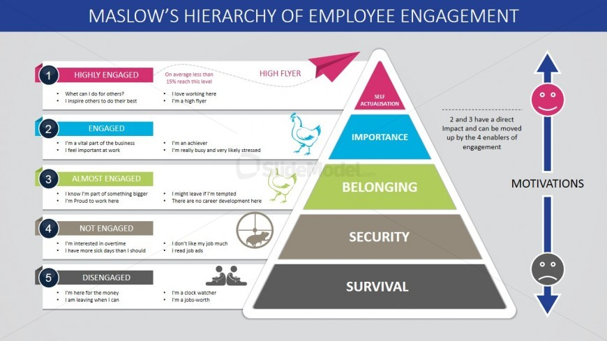 Maslows hierarchy of employee engagement pyramid diagram slidemodel maslows hierarchy of employee engagement pyramid diagram ccuart Image collections