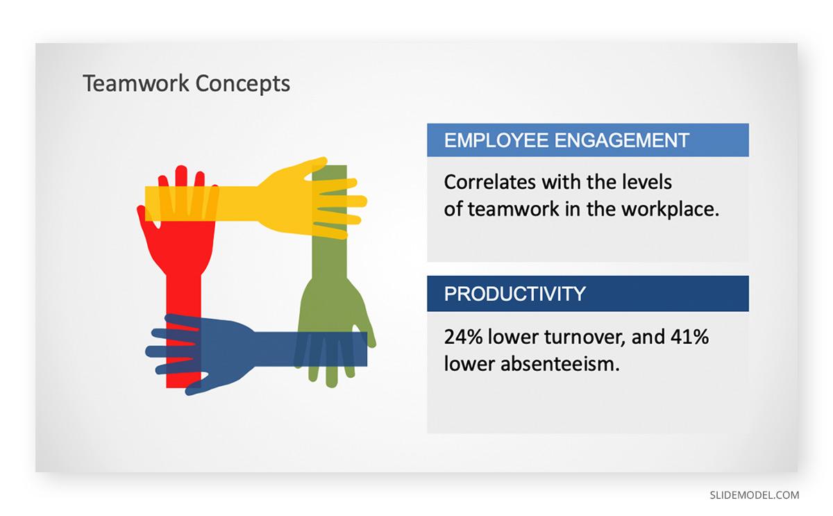 Teamwork Skills PPT Template