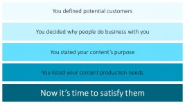 Web Content Marketing Strategy Plan PowerPoint Templates