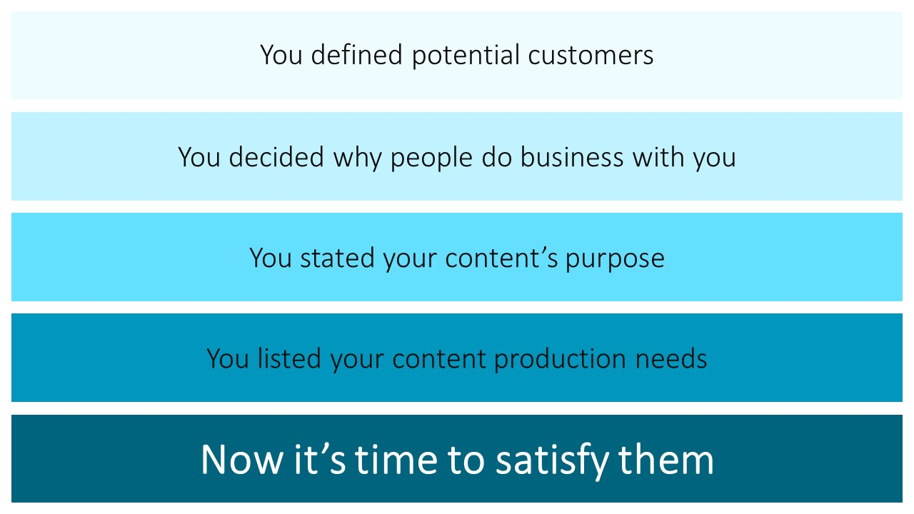 Digital Marketing Content Plan For Business PowerPoint