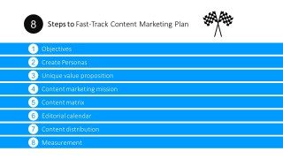 Content Marketing Plan And Steps PowerPoint Templates