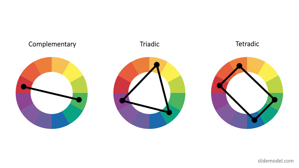 PowerPoint Templates Color Wheel Color Scheme