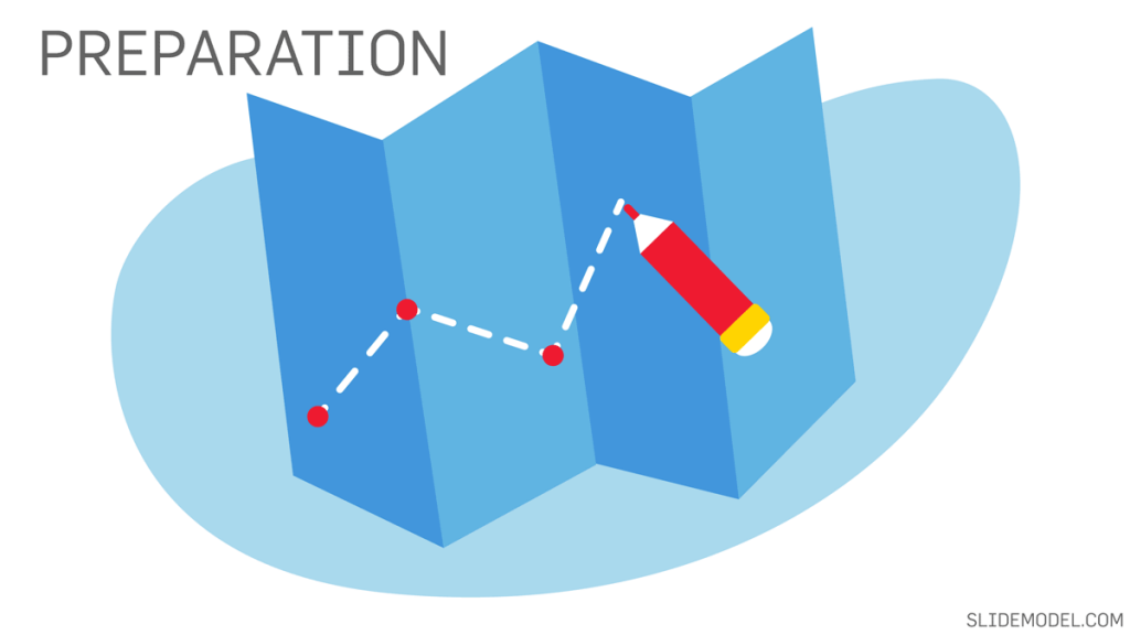 Preparation stage in a sales process - Illustration of a map with the journey
