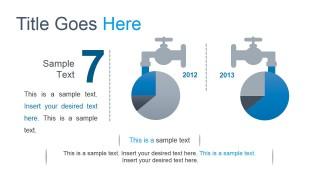 Social Media Data Statistics with Faucet Metaphor