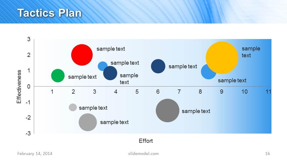 Tactical Plan Template from cdn.slidemodel.com