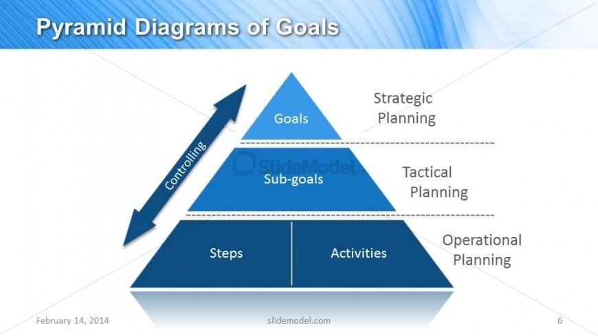 Pyramid Diagram Of Goals For Powerpoint Slidemodel