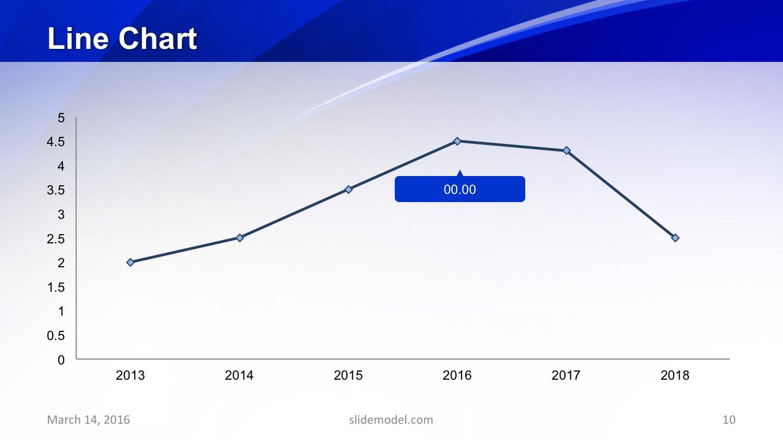Line Chart in Blue Slides