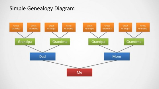 powerpoint tree diagram templates