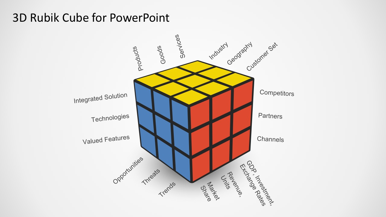 3d rubik cube powerpoint template slidemodel for 3 dimensional cube template