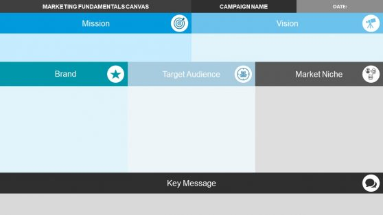 Six Segment Canvas Model of Marketing