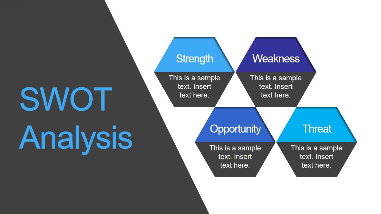 Crowdfunding Presentation SWOT Analysis Template