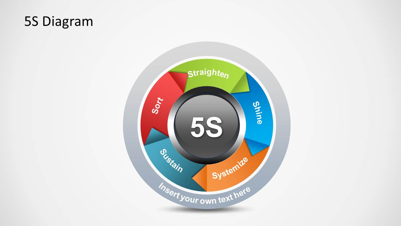 5s diagram for powerpoint - slidemodel, Powerpoint templates