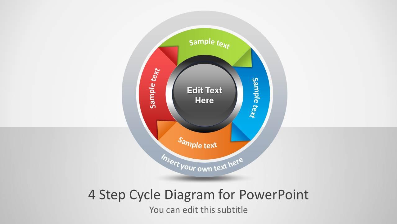 4 step cycle process diagram slidemodel rh slidemodel com carbon cycle diagram step by step Consultancy Step by Step Diagram