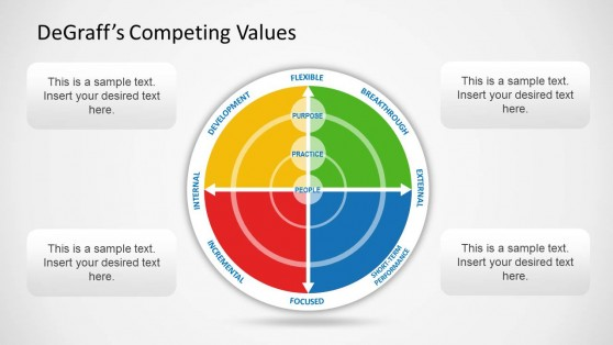 1221-01-degraff-competing-values-3