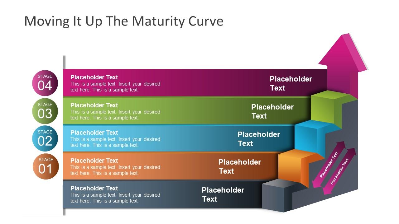 Model Presentation for Growth
