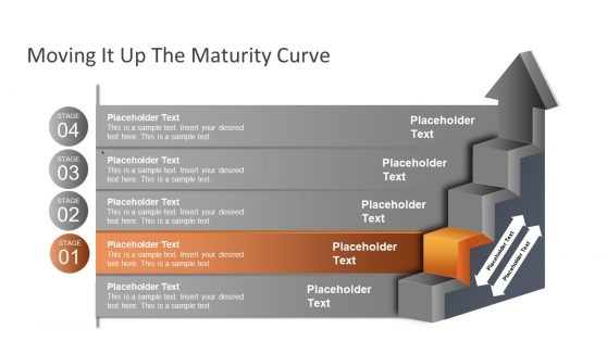 Ladder Diagram 4 Steps Maturity