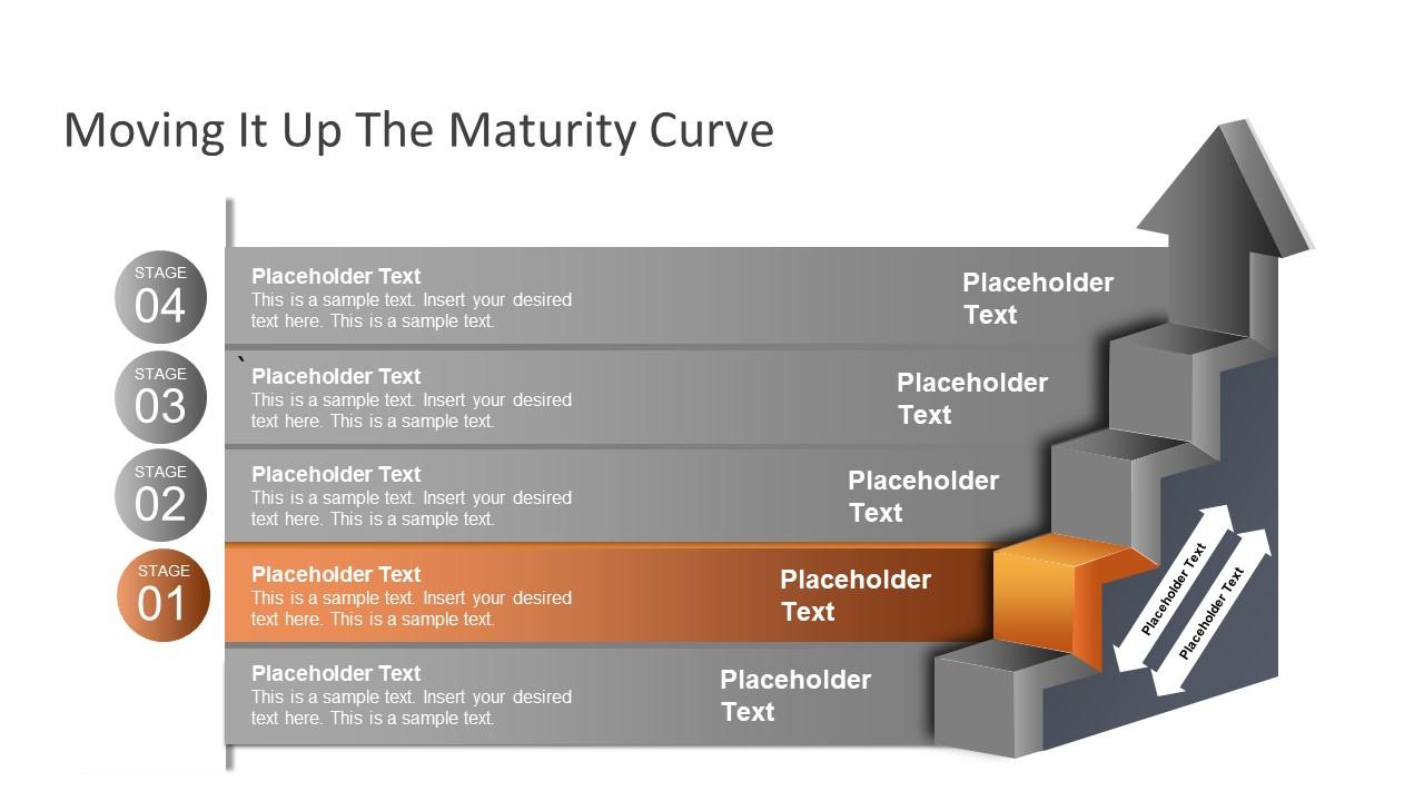 Slide of Maturity Model PowerPoint