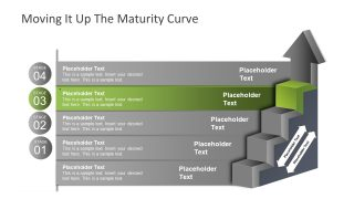 Presentation Diagram for Maturity