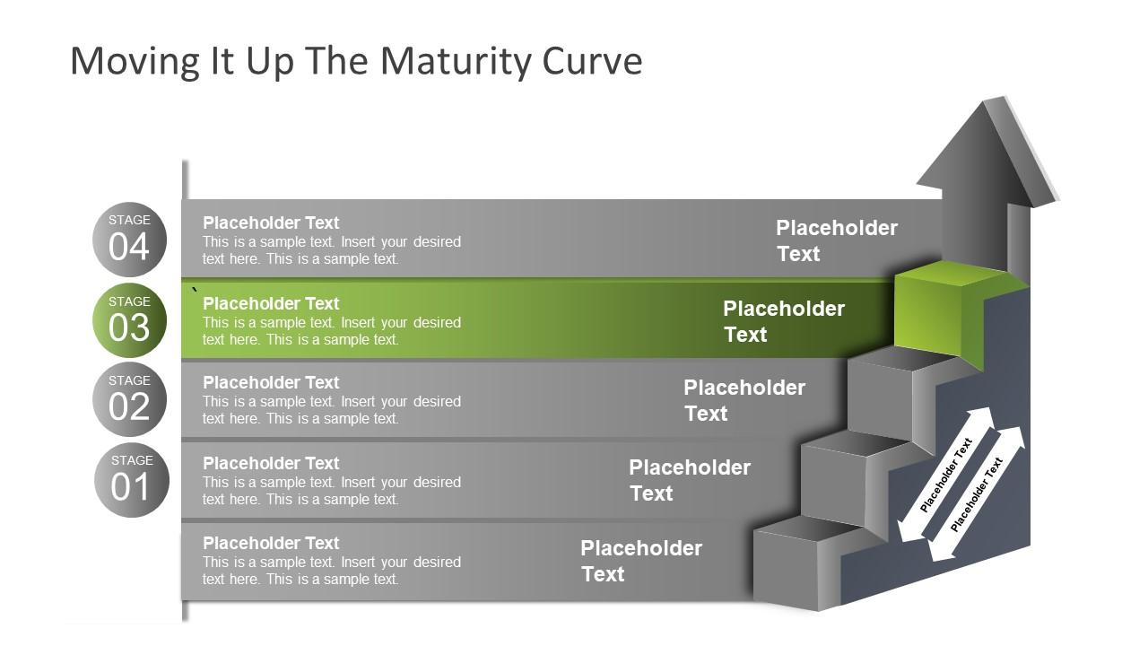 Presentation Diagram for Maturity