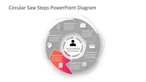 Circular Chevron Diagram Presentation