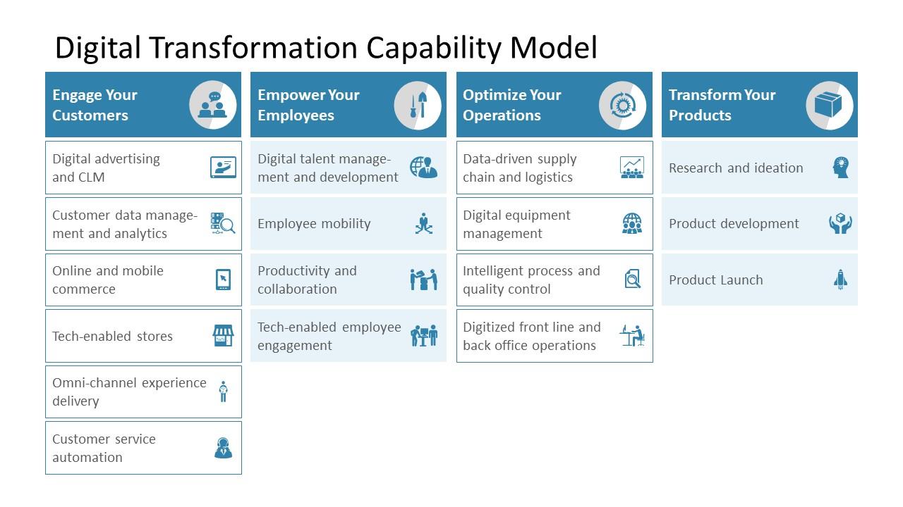 Data Tables Capability Matrix