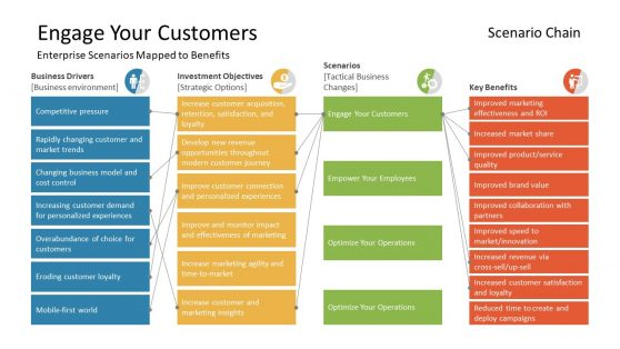 Engage Customers PPT Enterprise System