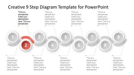 9 Steps Material Design Timeline PPT