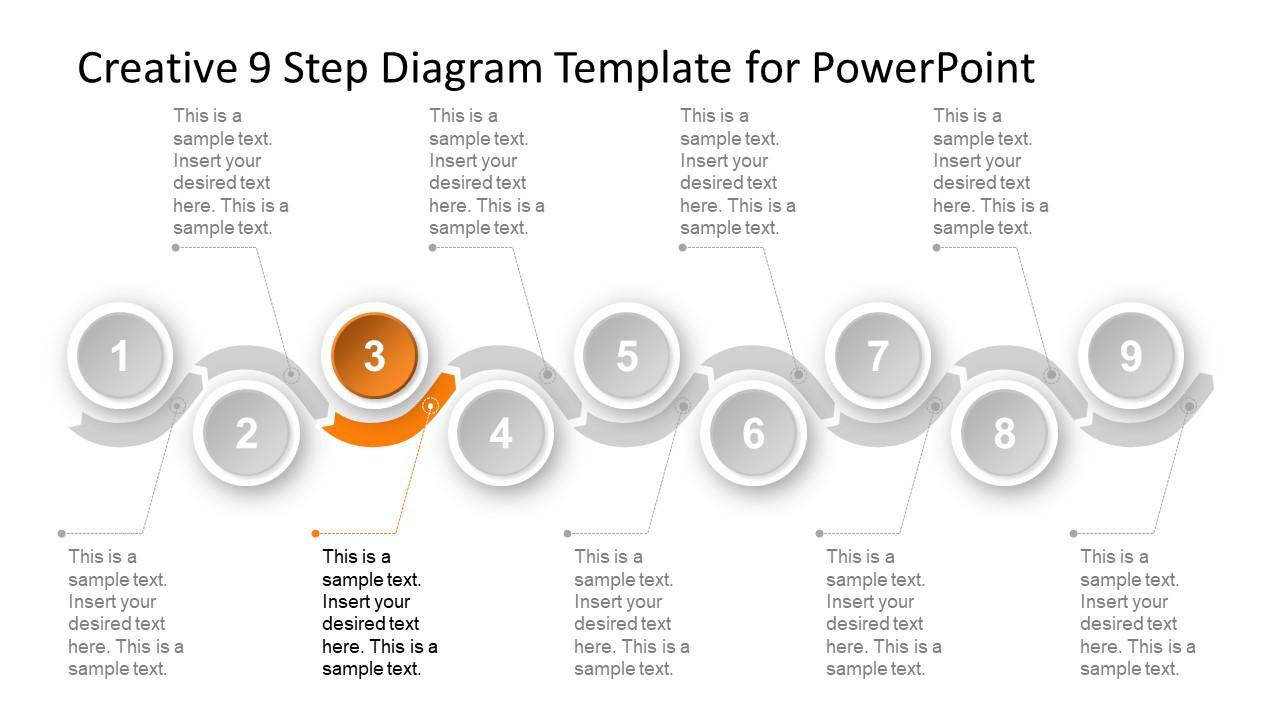 9 Segments of PowerPoint Timeline