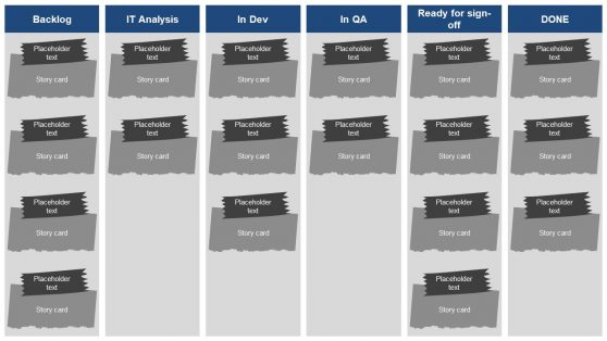 Story Card in Backlog IT Analysis Dev Template