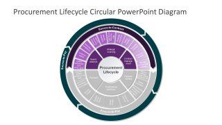 Concentric Circular Template for Procurement
