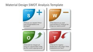 Material Design SWOT Analysis Template