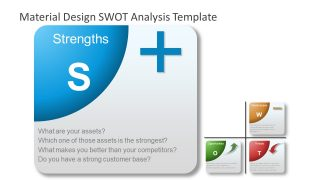 SWOT Analysis Strengths Presentation