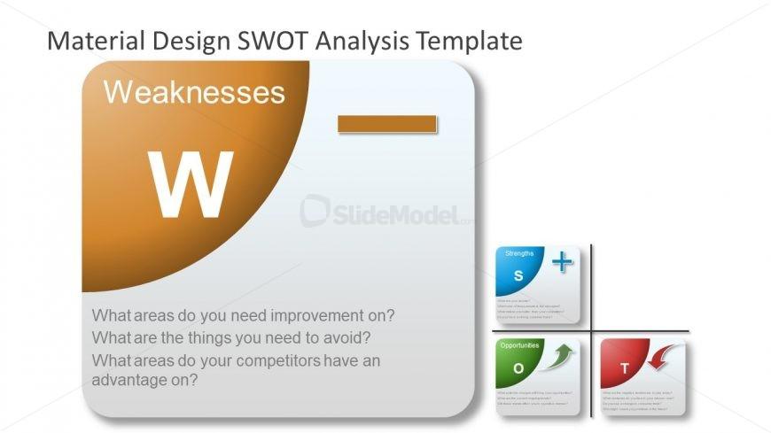 SWOT Analysis Weakness Presentation