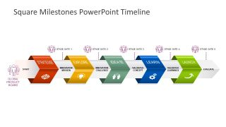 simple quarterly roadmap timeline for powerpoint slidemodel