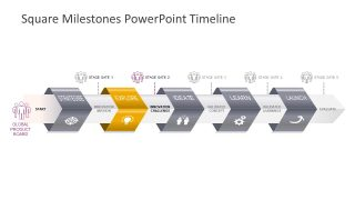 Horizontal Milestones Diagram Chevron