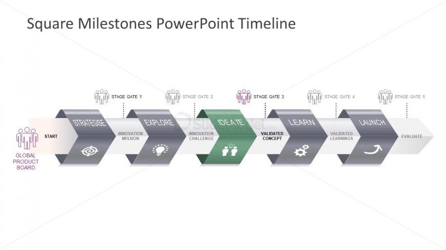 Square Milestone PPT Design