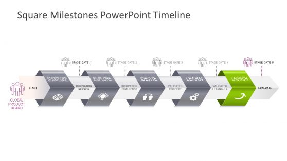 Chevron Shape PowerPoint Timeline