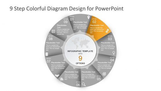Core Diagram template 9 Steps