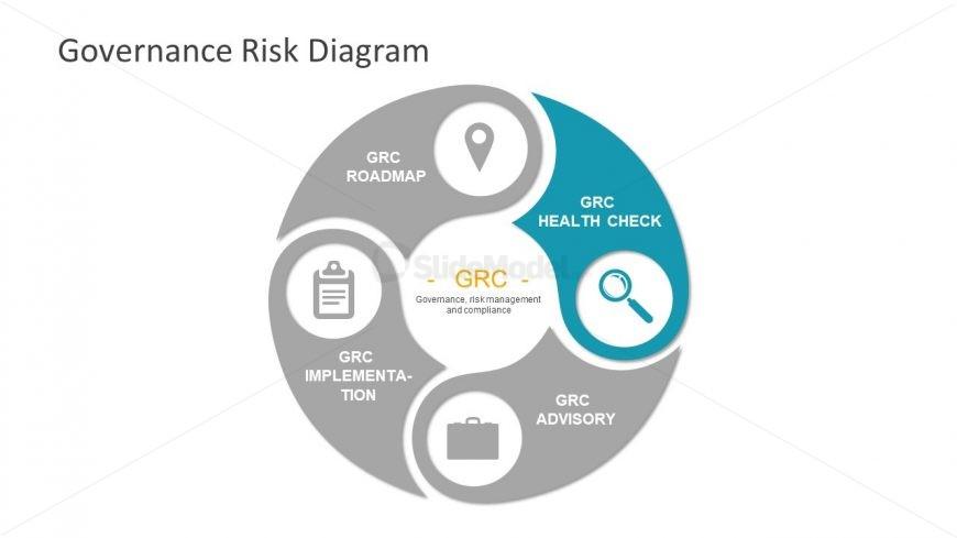 Creative Circular Risk Governance Template
