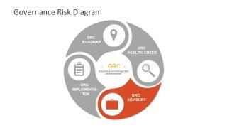 Advisory Unit Financial Risks