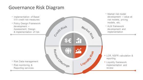 Liquidity Risk Management Presentation