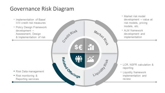 Risk Data Management Slide