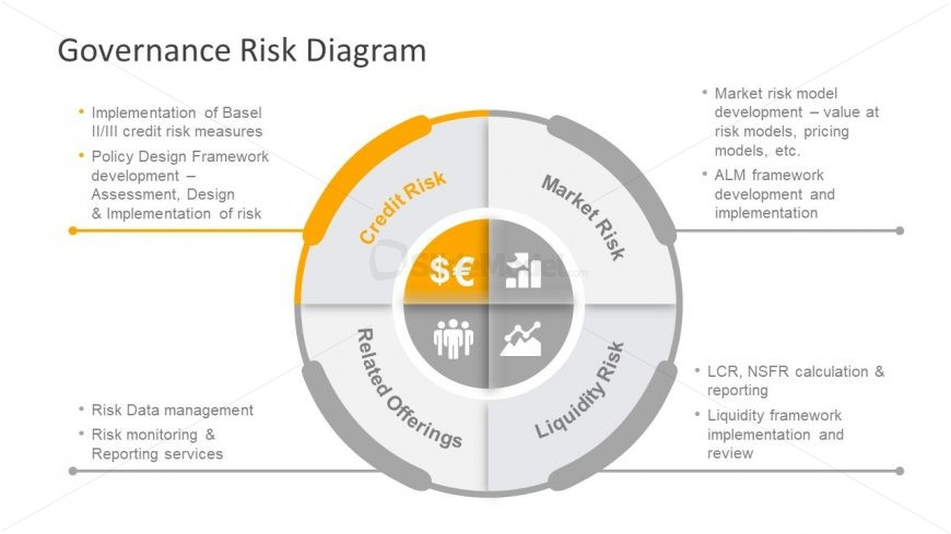 PowerPoint Diagra of Credit Risk