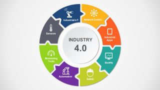 Industry 4.0 Template Design