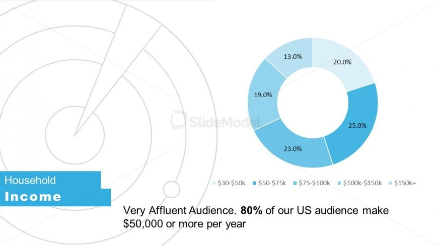 Slide of Online Marketing Stats