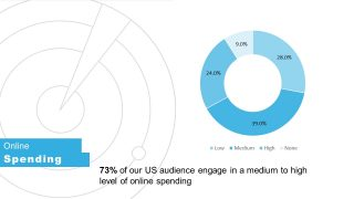 Marketing PowerPoint Online Media Kit