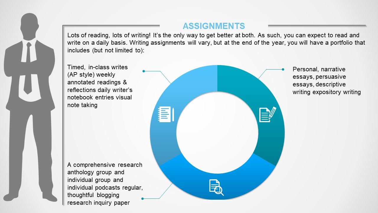 Flat Course Syllabus Powerpoint Templates
